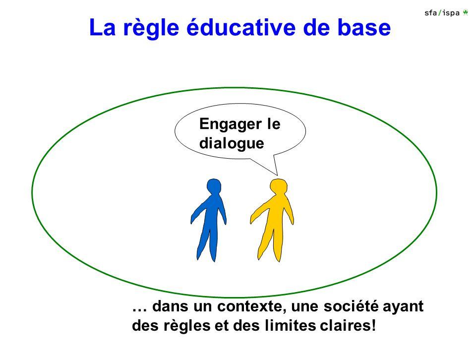 Engager le dialogue… … dans un contexte, une société ayant des règles et des limites claires.