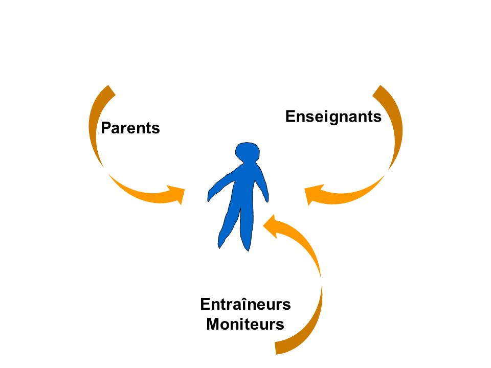 Parents Enseignants Entraîneurs Moniteurs