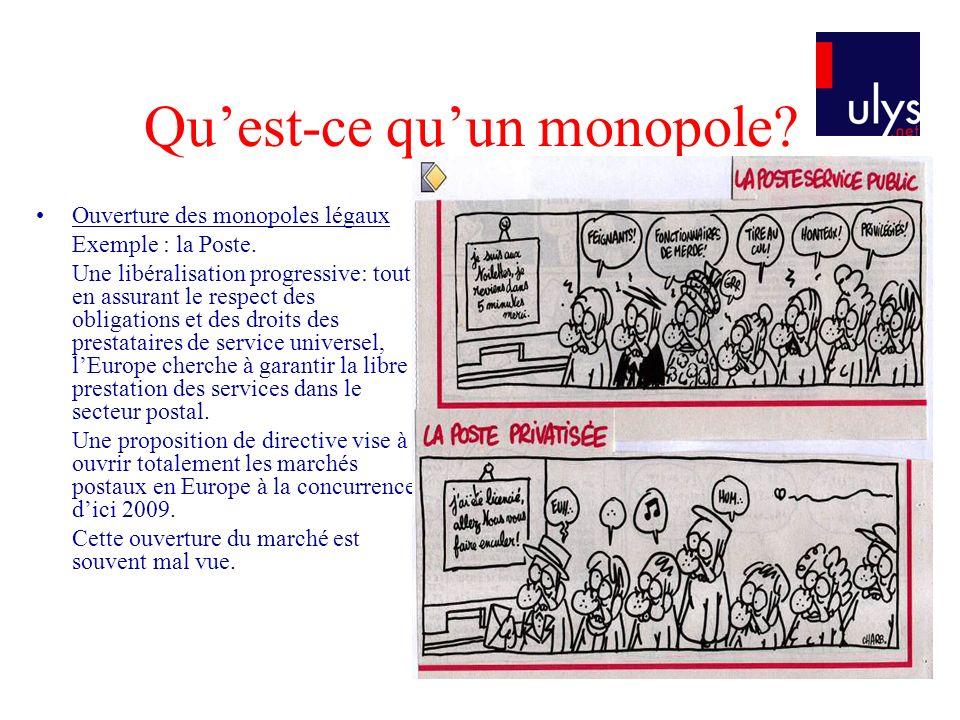 Quest-ce quun monopole.Ouverture des monopoles légaux Exemple : la Poste.