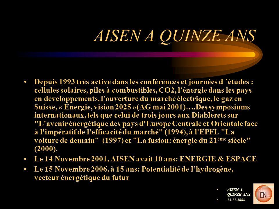 AISEN A QUINZE ANS Depuis 1993 très active dans les conférences et journées d études : cellules solaires, piles à combustibles, CO2, l énergie dans les pays en développements, l ouverture du marché électrique, le gaz en Suisse, « Energie, vision 2025 »(AG mai 2001)….Des symposiums internationaux, tels que celui de trois jours aux Diablerets sur L avenir énergétique des pays d Europe Centrale et Orientale face à l impératif de l efficacité du marché (1994), à l EPFL La voiture de demain (1997) et La fusion: énergie du 21 ème siècle (2000).