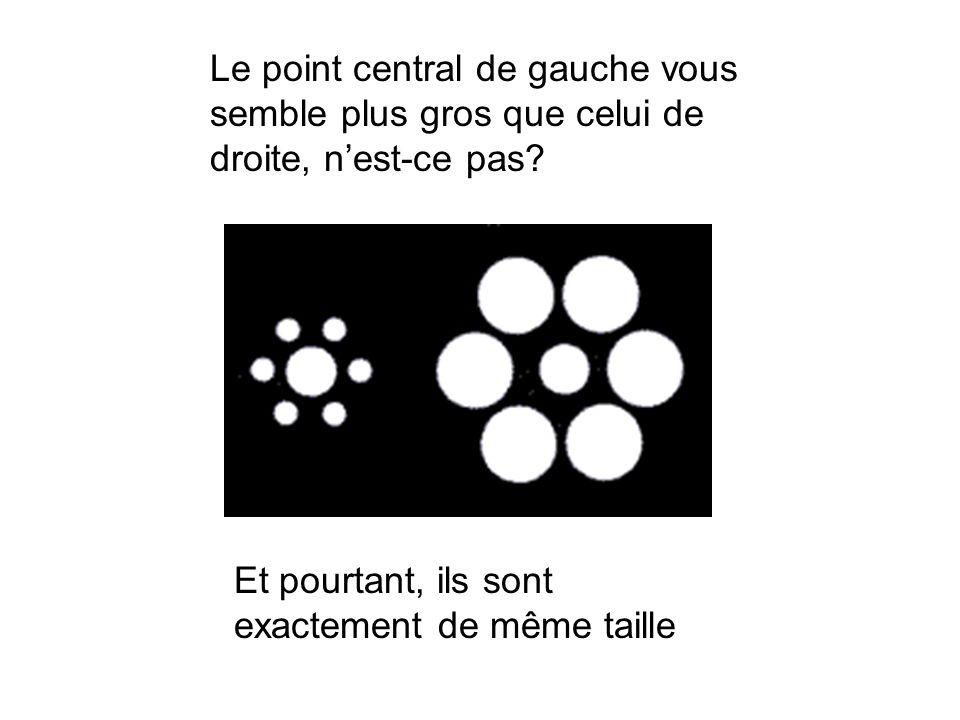Et pourtant, ils sont exactement de même taille Le point central de gauche vous semble plus gros que celui de droite, nest-ce pas?