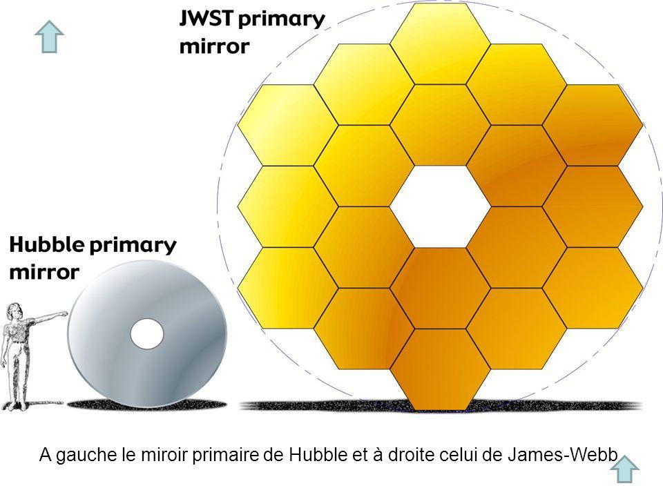 A gauche le miroir primaire de Hubble et à droite celui de James-Webb