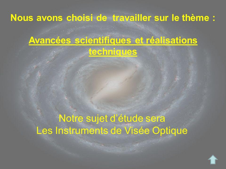 Nous avons choisi de travailler sur le thème : Avancées scientifiques et réalisations techniques Notre sujet détude sera Les Instruments de Visée Opti
