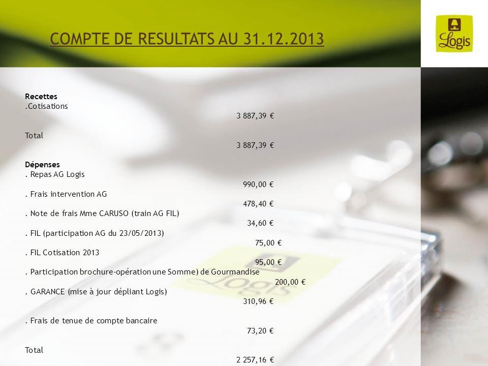 COMPTE DE RESULTATS AU 31.12.2013 Recettes.Cotisations 3 887,39 Total 3 887,39 Dépenses. Repas AG Logis 990,00. Frais intervention AG 478,40. Note de