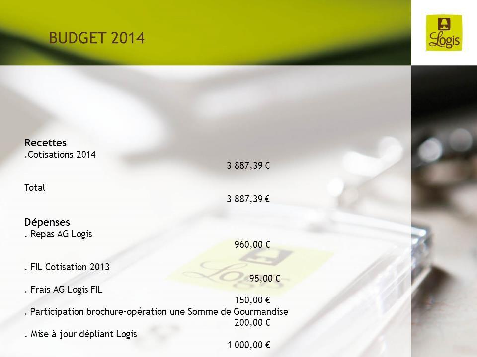 BUDGET 2014 Recettes.Cotisations 2014 3 887,39 Total 3 887,39 Dépenses. Repas AG Logis 960,00. FIL Cotisation 2013 95,00. Frais AG Logis FIL 150,00. P