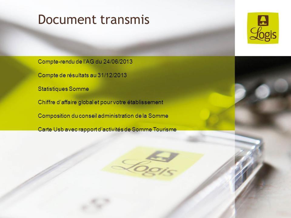 Document transmis Compte-rendu de lAG du 24/06/2013 Compte de résultats au 31/12/2013 Statistiques Somme Chiffre daffaire global et pour votre établis