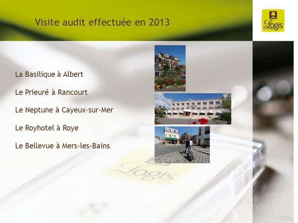 La Basilique à Albert Le Prieuré à Rancourt Le Neptune à Cayeux-sur-Mer Le Royhotel à Roye Le Bellevue à Mers-les-Bains Visite audit effectuée en 2013