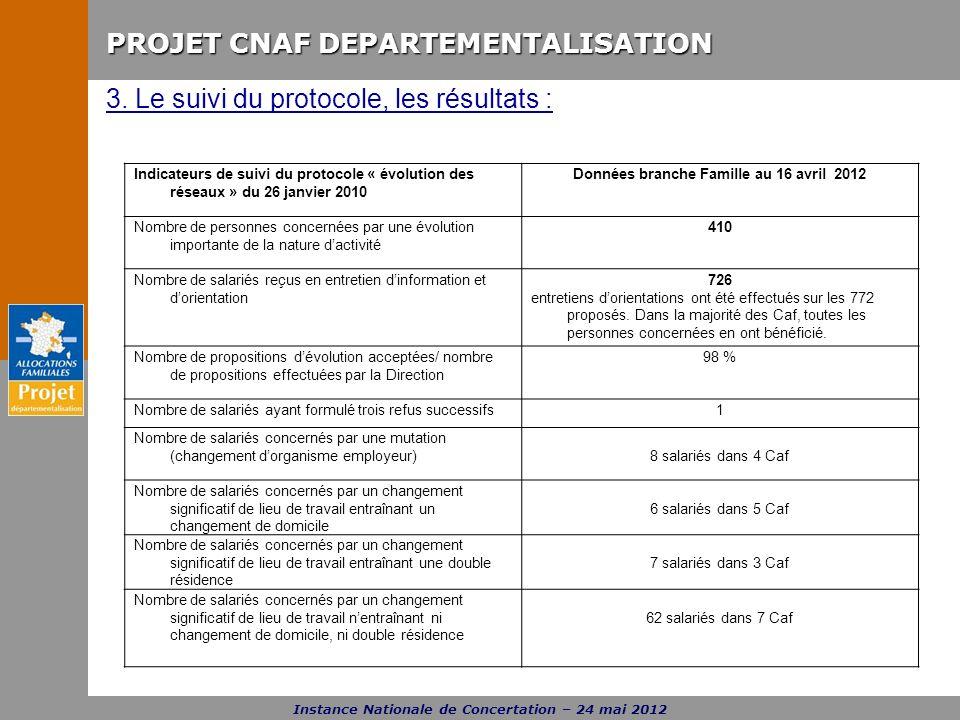PROJET CNAF DEPARTEMENTALISATION Instance Nationale de Concertation – 24 mai 2012 Indicateurs de suivi du protocole « évolution des réseaux » du 26 ja