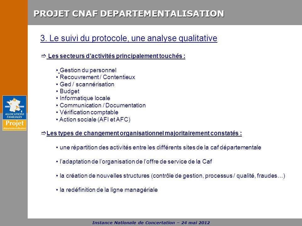 PROJET CNAF DEPARTEMENTALISATION Instance Nationale de Concertation – 24 mai 2012 Les secteurs dactivités principalement touchés : Gestion du personne