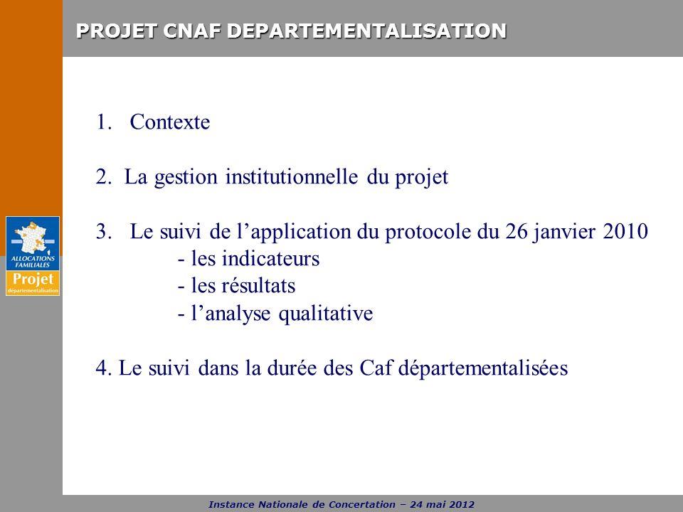 PROJET CNAF DEPARTEMENTALISATION Instance Nationale de Concertation – 24 mai 2012 1.Contexte 2. La gestion institutionnelle du projet 3. Le suivi de l