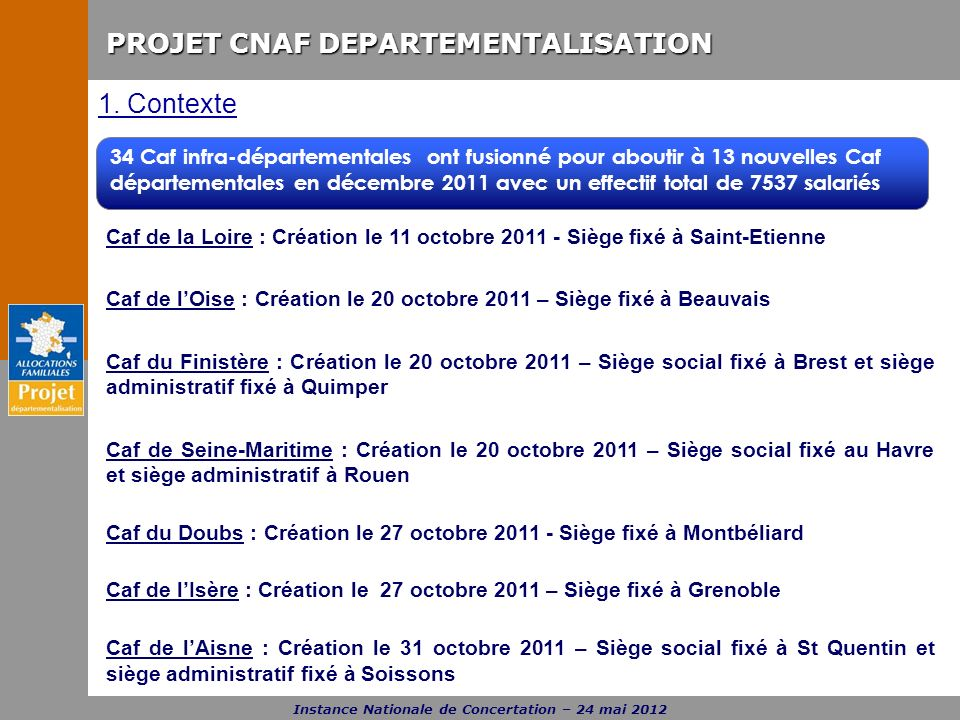 PROJET CNAF DEPARTEMENTALISATION Instance Nationale de Concertation – 24 mai 2012 34 Caf infra-départementales ont fusionné pour aboutir à 13 nouvelle