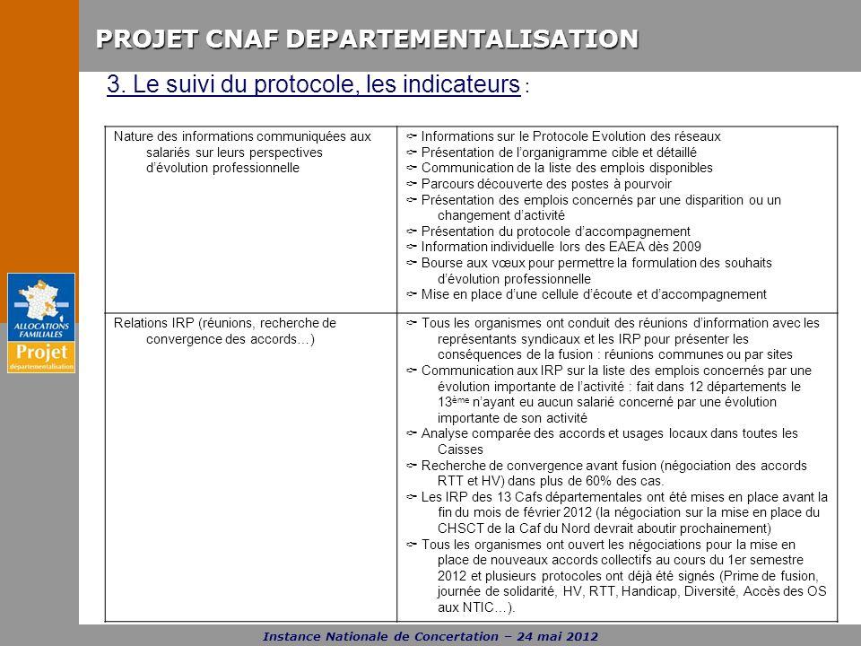 PROJET CNAF DEPARTEMENTALISATION Instance Nationale de Concertation – 24 mai 2012 3. Le suivi du protocole, les indicateurs : Nature des informations