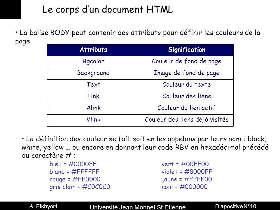 Université Jean Monnet St Etienne A. Elkhyari Diapositive N°10 Le corps dun document HTML La balise BODY peut contenir des attributs pour définir les