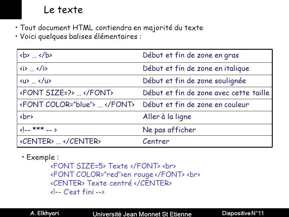 Université Jean Monnet St Etienne A. Elkhyari Diapositive N°11 Le texte Tout document HTML contiendra en majorité du texte Voici quelques balises élém