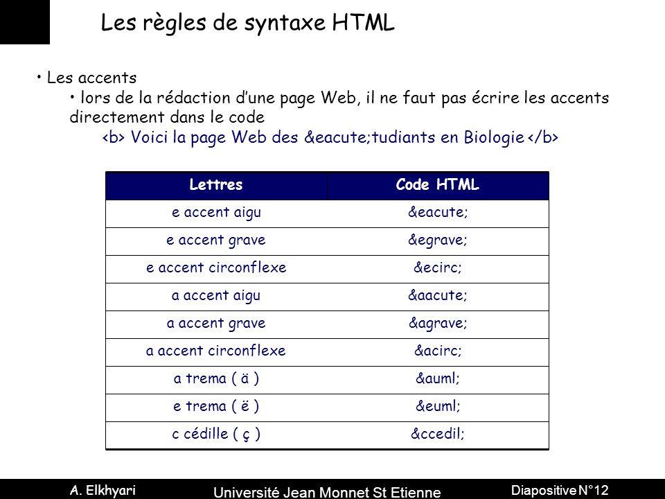 Université Jean Monnet St Etienne A. Elkhyari Diapositive N°12 Les règles de syntaxe HTML Les accents lors de la rédaction dune page Web, il ne faut p