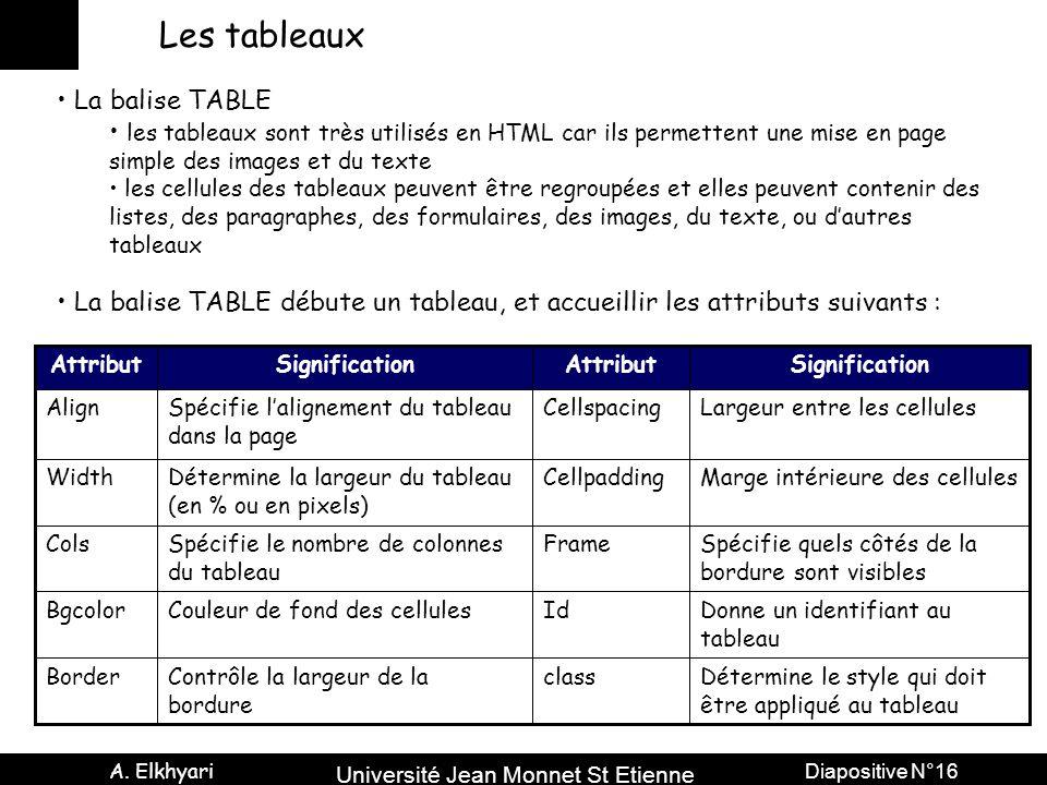 Université Jean Monnet St Etienne A. Elkhyari Diapositive N°16 Les tableaux La balise TABLE les tableaux sont très utilisés en HTML car ils permettent