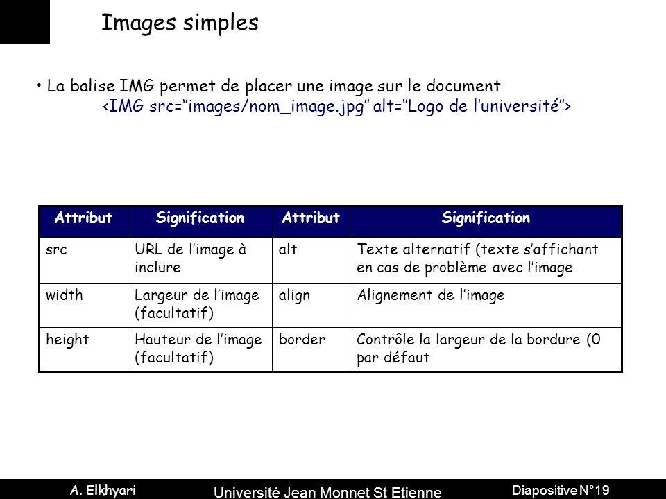 Université Jean Monnet St Etienne A. Elkhyari Diapositive N°19 Images simples La balise IMG permet de placer une image sur le document Contrôle la lar