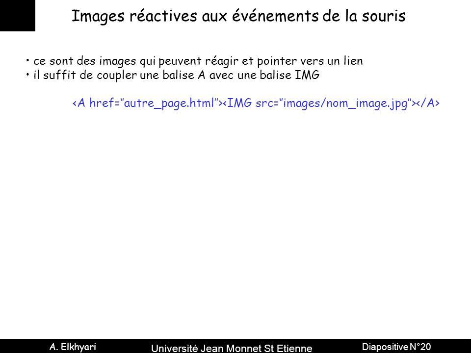 Université Jean Monnet St Etienne A. Elkhyari Diapositive N°20 Images réactives aux événements de la souris ce sont des images qui peuvent réagir et p