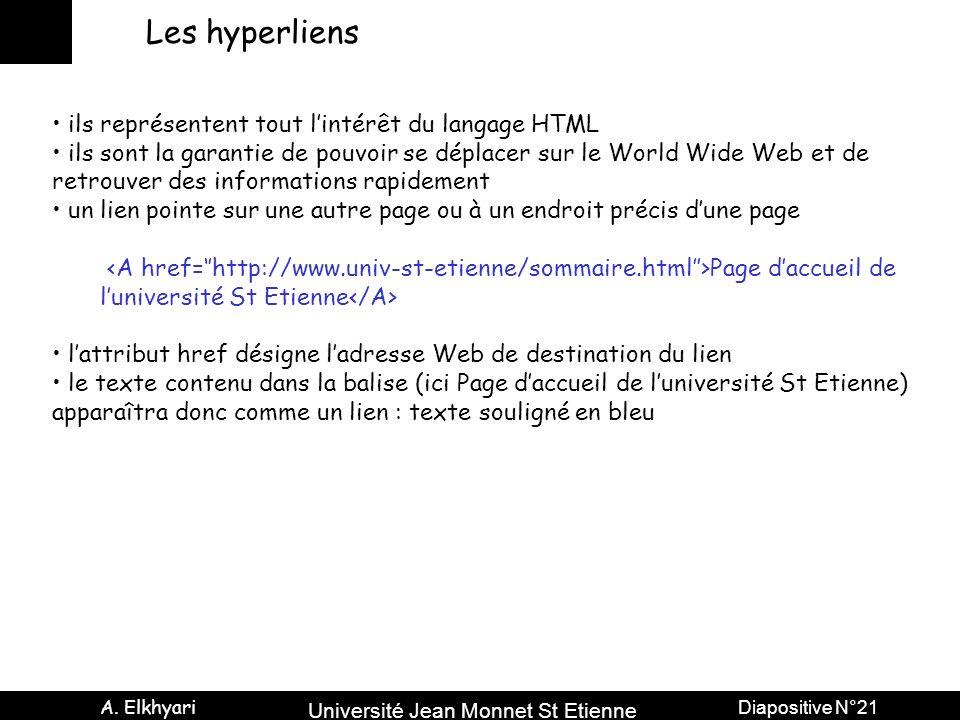 Université Jean Monnet St Etienne A. Elkhyari Diapositive N°21 Les hyperliens ils représentent tout lintérêt du langage HTML ils sont la garantie de p