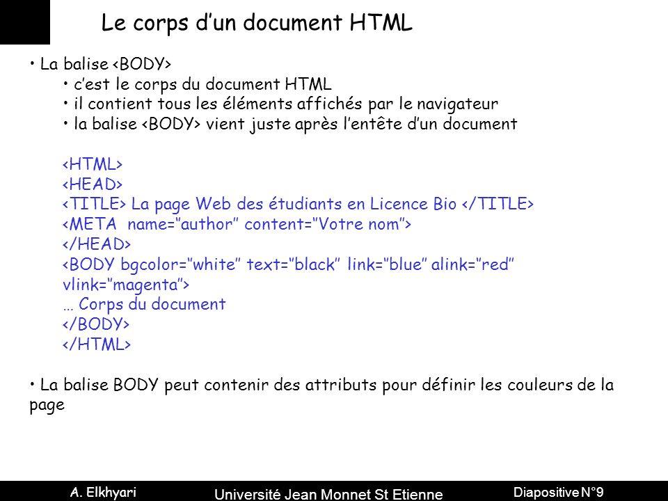 Université Jean Monnet St Etienne A. Elkhyari Diapositive N°9 Le corps dun document HTML La balise cest le corps du document HTML il contient tous les