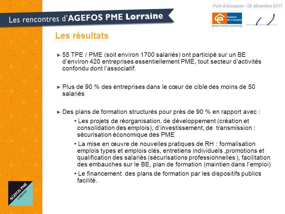 55 TPE / PME (soit environ 1700 salariés) ont participé sur un BE denviron 420 entreprises essentiellement PME, tout secteur dactivités confondu dont lassociatif.