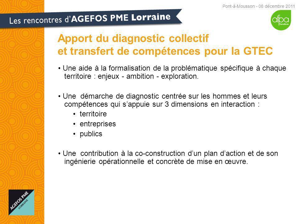 Pont-à-Mousson - 08 décembre 2011 Apport du diagnostic collectif et transfert de compétences pour la GTEC Une aide à la formalisation de la problématique spécifique à chaque territoire : enjeux - ambition - exploration.
