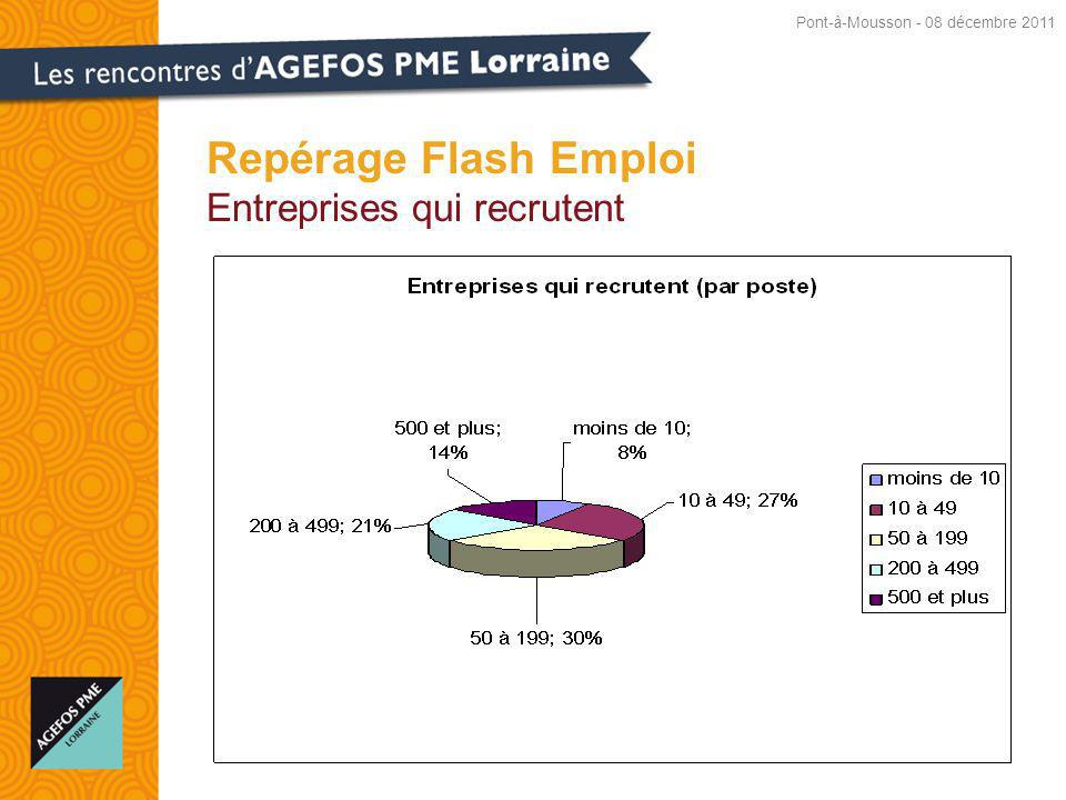 Repérage Flash Emploi Entreprises qui recrutent Pont-à-Mousson - 08 décembre 2011