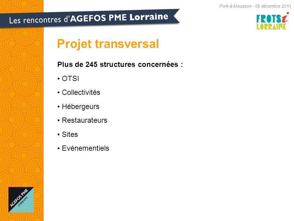 Plus de 245 structures concernées : OTSI Collectivités Hébergeurs Restaurateurs Sites Evénementiels Projet transversal Pont-à-Mousson - 08 décembre 2011