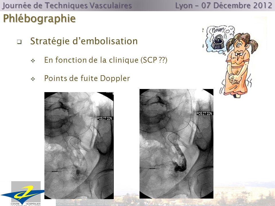 Phlébographie Journée de Techniques Vasculaires Lyon – 07 Décembre 2012 Stratégie dembolisation En fonction de la clinique (SCP ??) Points de fuite Do