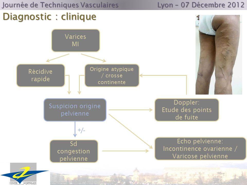 Diagnostic : échographie pelvienne Journée de Techniques Vasculaires Lyon – 07 Décembre 2012 Rapide, disponible, non irradiant Etude sus pubienne et endovaginale Varices dans la sphère uro-génitale Veine utéro-ovarienne > 6 - 10 - 14 mm Veines arquées > 2 mm.