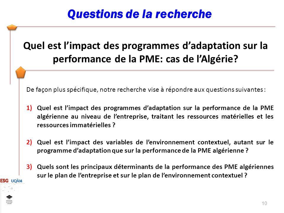Questions de la recherche Quel est limpact des programmes dadaptation sur la performance de la PME: cas de lAlgérie.