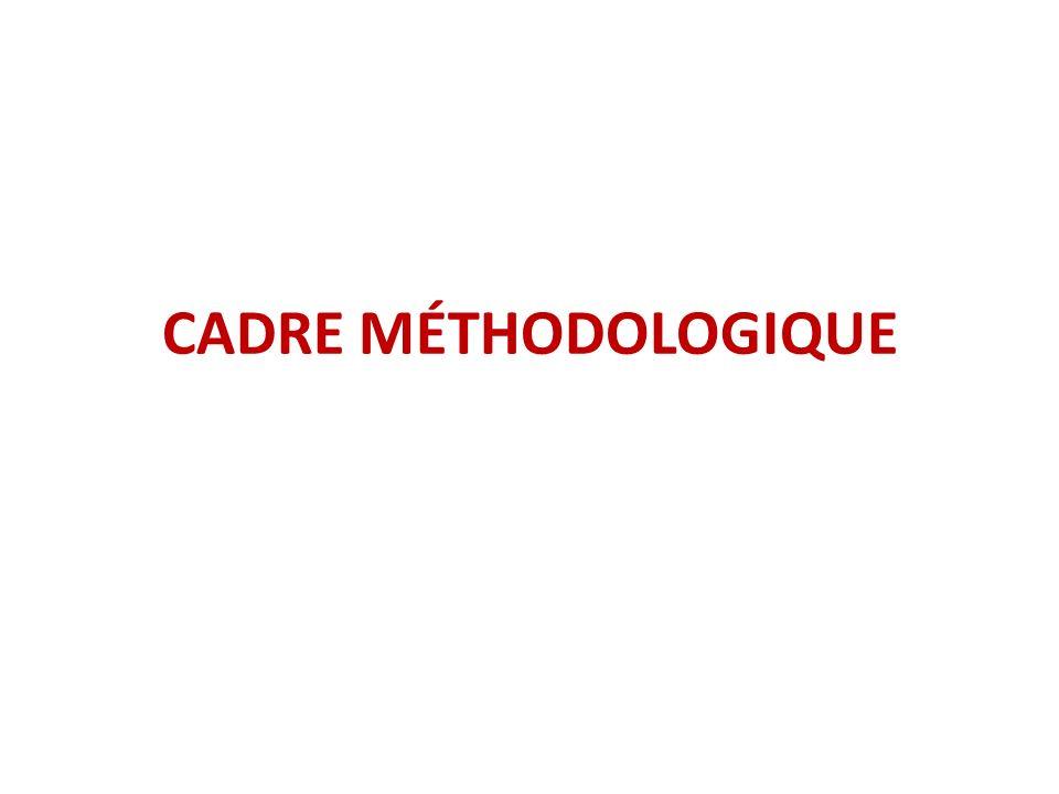 CADRE MÉTHODOLOGIQUE