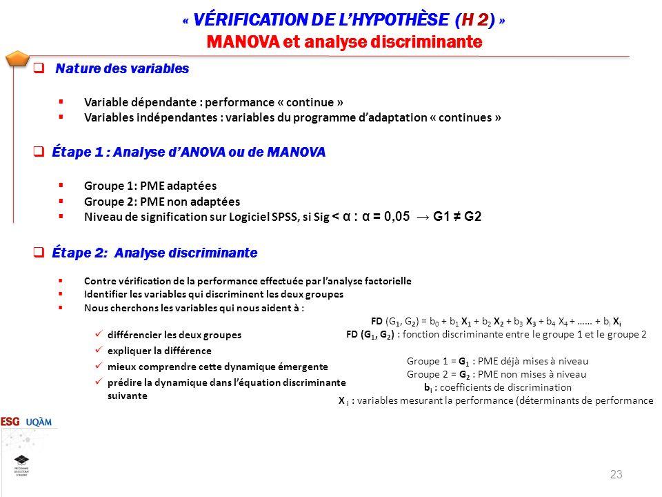 23 « VÉRIFICATION DE LHYPOTHÈSE (H 2) » MANOVA et analyse discriminante Nature des variables Variable dépendante : performance « continue » Variables indépendantes : variables du programme dadaptation « continues » Étape 1 : Analyse dANOVA ou de MANOVA Groupe 1: PME adaptées Groupe 2: PME non adaptées Niveau de signification sur Logiciel SPSS, si Sig < α : α = 0,05 G1 G2 Étape 2: Analyse discriminante Contre vérification de la performance effectuée par lanalyse factorielle Identifier les variables qui discriminent les deux groupes Nous cherchons les variables qui nous aident à : différencier les deux groupes expliquer la différence mieux comprendre cette dynamique émergente prédire la dynamique dans léquation discriminante suivante FD (G 1, G 2 ) = b 0 + b 1 X 1 + b 2 X 2 + b 3 X 3 + b 4 X 4 + …… + b i X i FD (G 1, G 2 ) : fonction discriminante entre le groupe 1 et le groupe 2 Groupe 1 = G 1 : PME déjà mises à niveau Groupe 2 = G 2 : PME non mises à niveau b i : coefficients de discrimination X i : variables mesurant la performance (déterminants de performance
