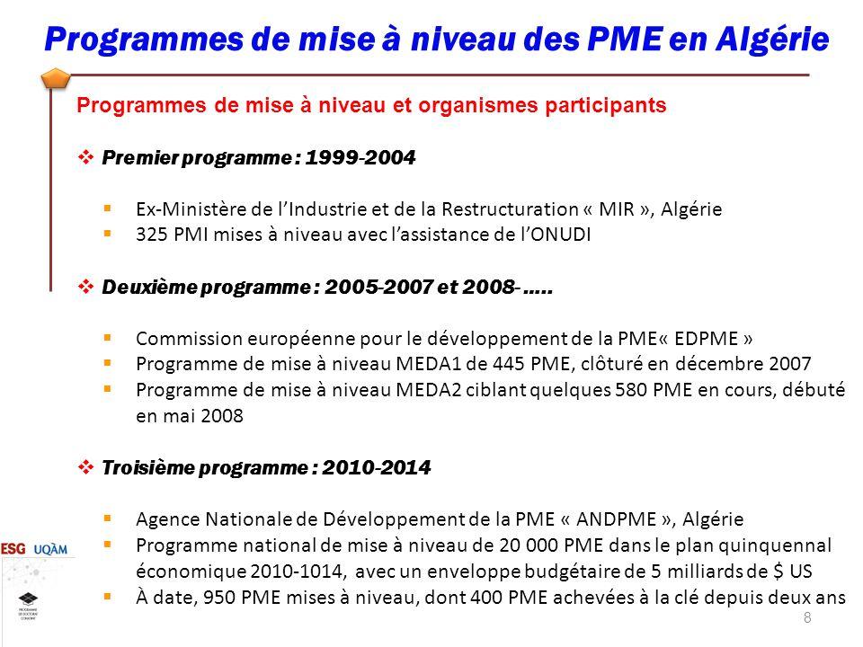 8 Programmes de mise à niveau des PME en Algérie Programmes de mise à niveau et organismes participants Premier programme : 1999-2004 Ex-Ministère de lIndustrie et de la Restructuration « MIR », Algérie 325 PMI mises à niveau avec lassistance de lONUDI Deuxième programme : 2005-2007 et 2008- …..