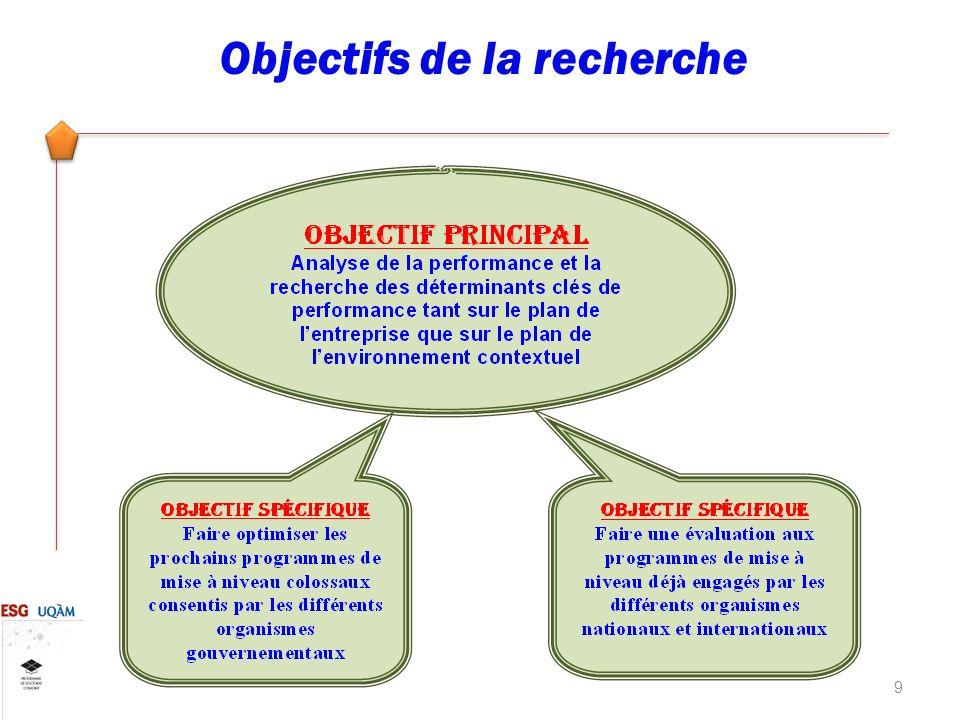 Objectifs de la recherche 9