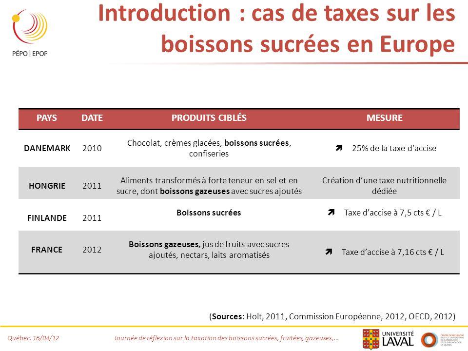 Québec, 16/04/12 Journée de réflexion sur la taxation des boissons sucrées, fruitées, gazeuses,… Une option peu soutenue Les taxes nutritionnelles feraient partie des mesures perçues comme les moins pertinentes par les acteurs publics / du secteur privé concernés (Holdsworth et al., 2007) Sondages dopinion (notamment commandités par lindustrie à lautomne 2011) indiquent que les français seraient majoritairement en défaveur dune taxe sur les boissons sucrées (SNBR-Harris Interactive, 2011, mingle Trend, 2011) Associations de consommateurs aux avis partagés (Hespel et Berthod-Wurmser, 2008)
