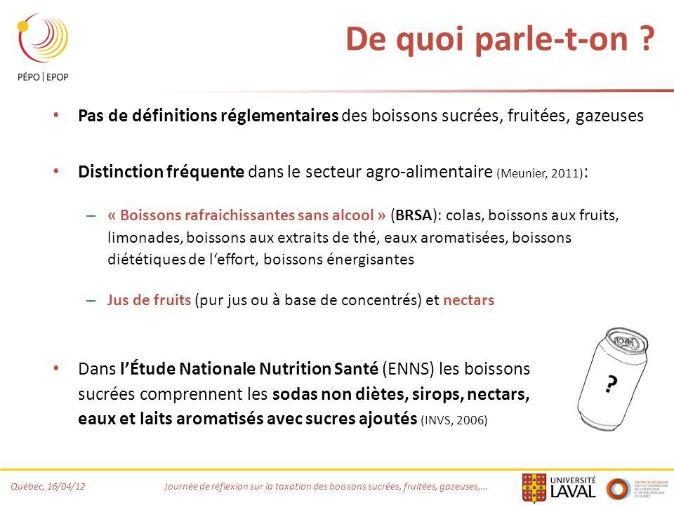 Québec, 16/04/12 Journée de réflexion sur la taxation des boissons sucrées, fruitées, gazeuses,… Données sur la pertinence dune taxe nutritionnelle Expertise Collective INRA sur les comportements alimentaires (2010) Rapport IGAS-IGF sur la pertinence et la faisabilité dune taxe nutritionnelle (2008)