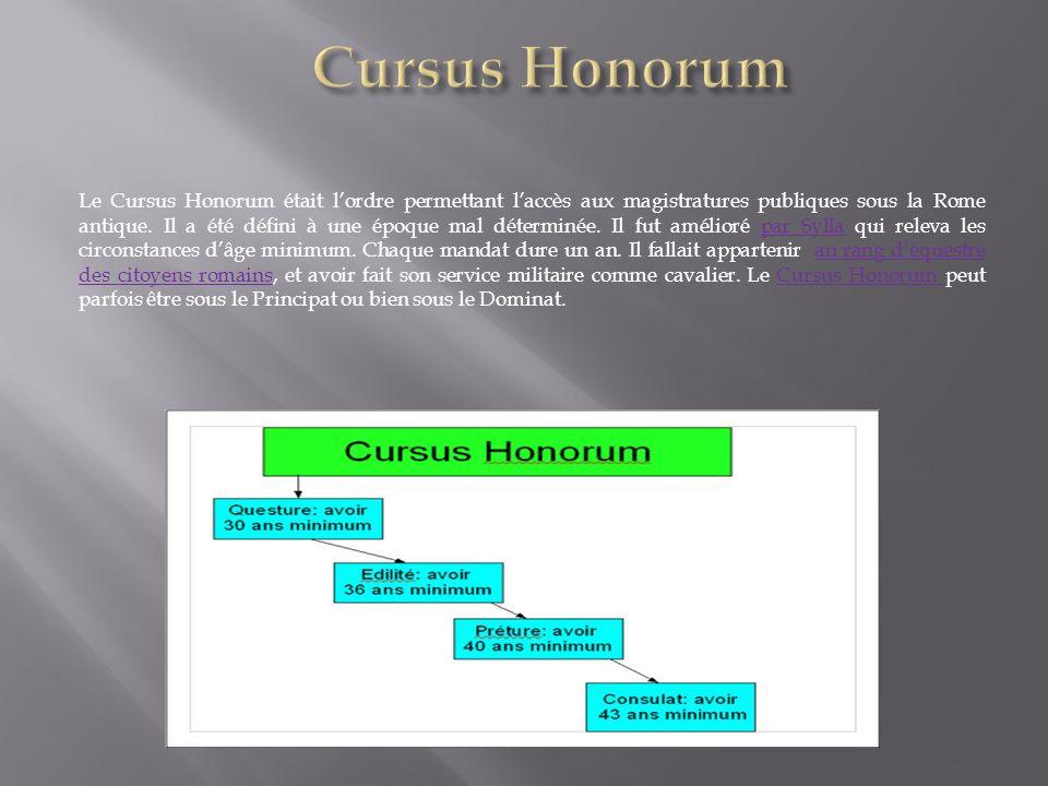 Le Cursus Honorum était lordre permettant laccès aux magistratures publiques sous la Rome antique. Il a été défini à une époque mal déterminée. Il fut