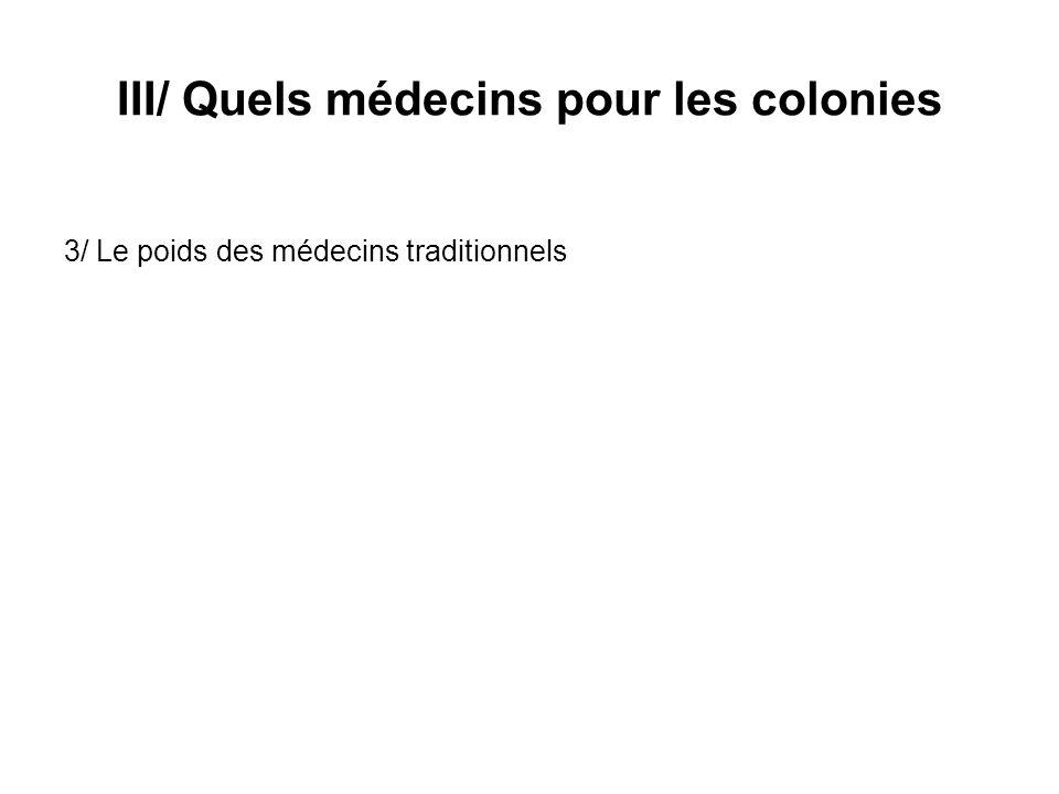 III/ Quels médecins pour les colonies 3/ Le poids des médecins traditionnels