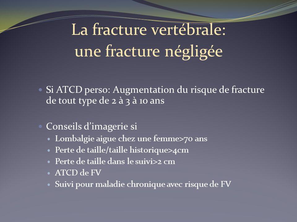 La fracture vertébrale: une fracture négligée Si ATCD perso: Augmentation du risque de fracture de tout type de 2 à 3 à 10 ans Conseils dimagerie si L
