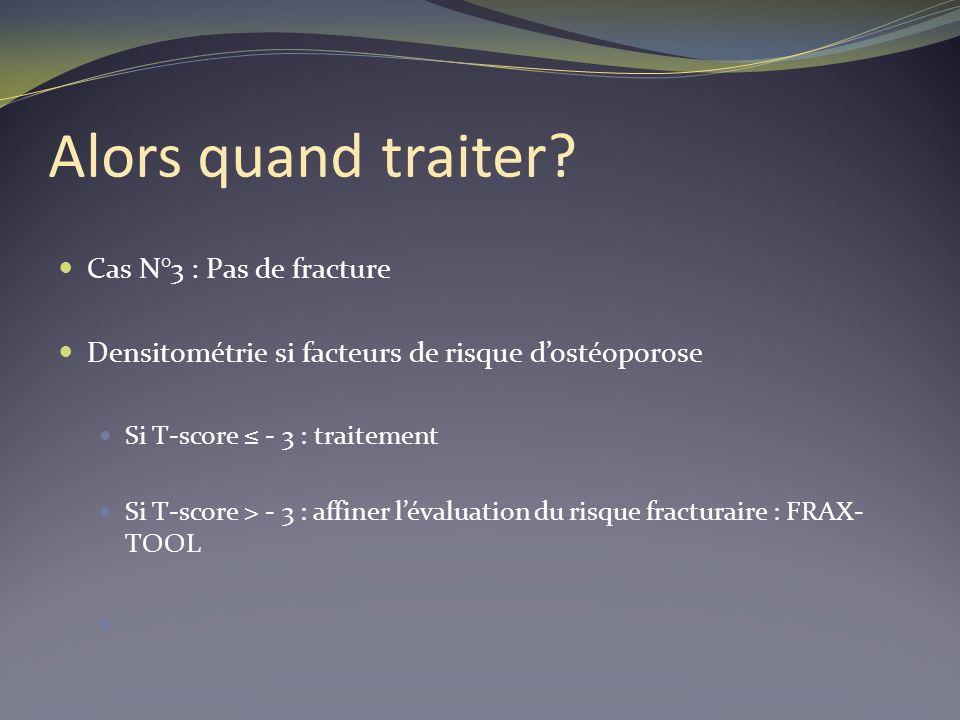 Alors quand traiter? Cas N°3 : Pas de fracture Densitométrie si facteurs de risque dostéoporose Si T-score - 3 : traitement Si T-score > - 3 : affiner