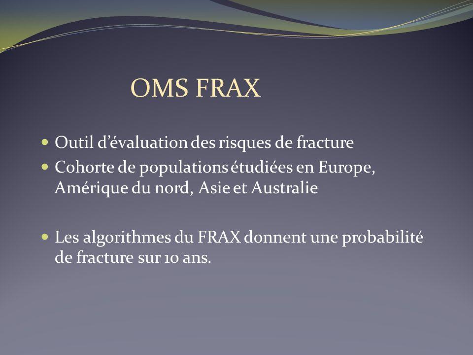 OMS FRAX Outil dévaluation des risques de fracture Cohorte de populations étudiées en Europe, Amérique du nord, Asie et Australie Les algorithmes du F