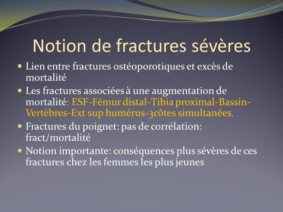 Notion de fractures sévères Lien entre fractures ostéoporotiques et excès de mortalité Les fractures associées à une augmentation de mortalité: ESF-Fé