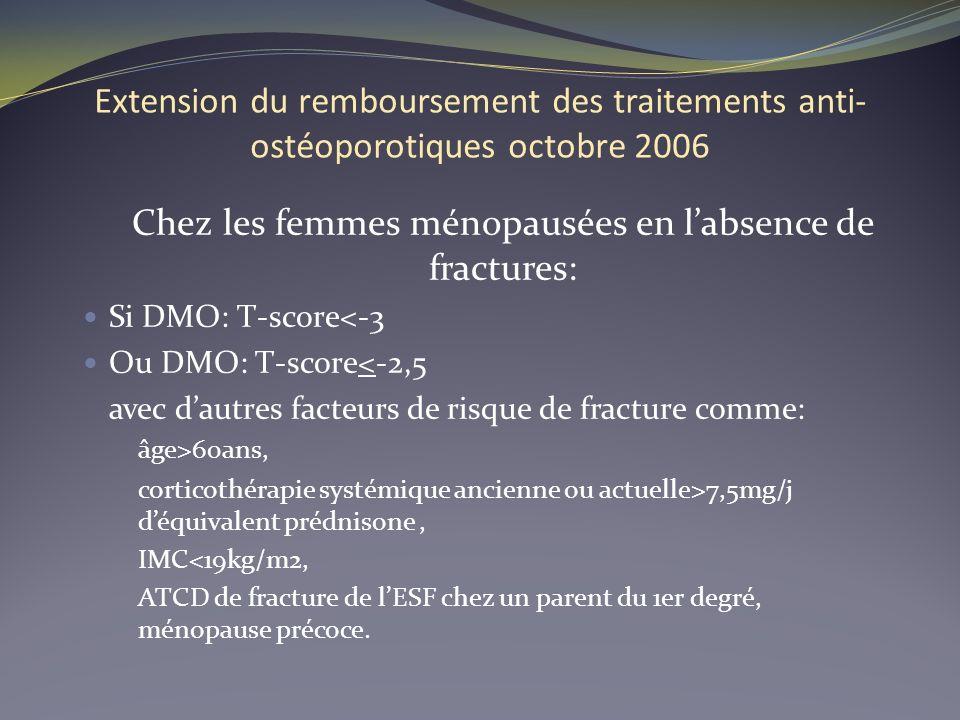 Extension du remboursement des traitements anti- ostéoporotiques octobre 2006 Chez les femmes ménopausées en labsence de fractures: Si DMO: T-score<-3