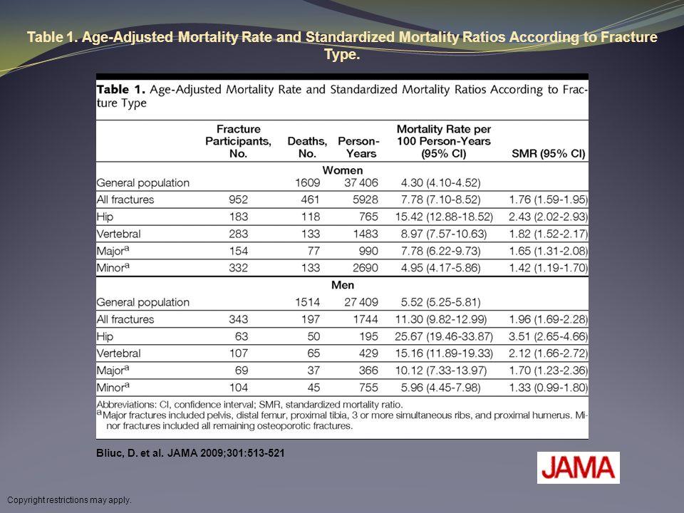 DENOSUMAB PROLIA° 60mg: 1inj ss cut/6mois Instauré après correction Vit-Ca (surtout si ins rénale sévère) et bilan bucco-dentaire CI: hypocalcémie EI: infections urinaires ou respi(<1/10); Cellulites, otites, diverticulites (<1/100) Onm (<1/1000) Hypocalcémie(<1/10000)