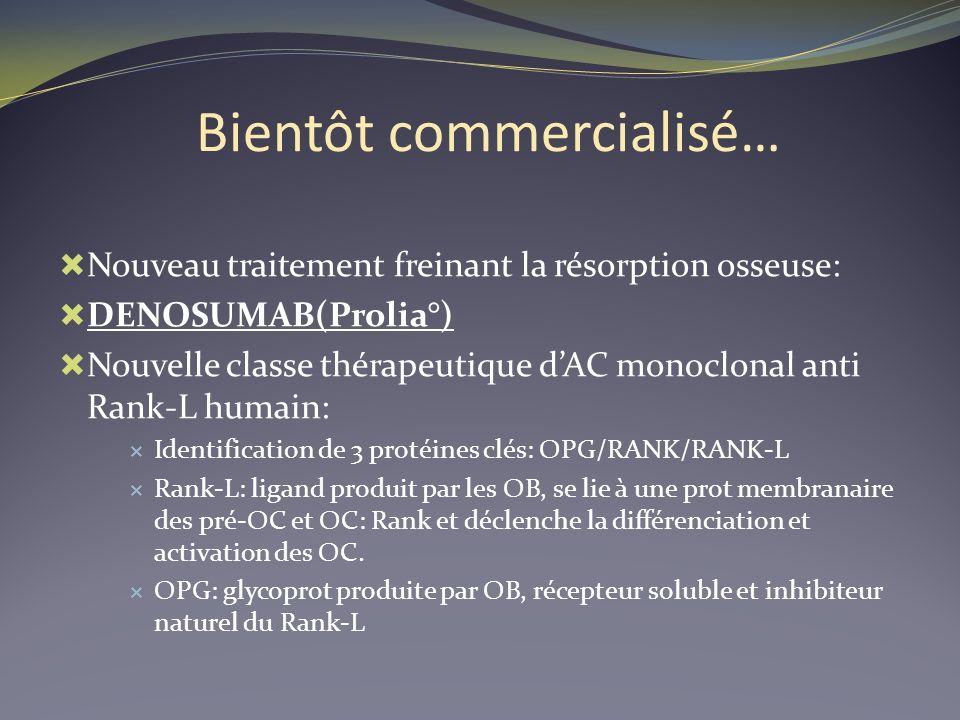 Bientôt commercialisé… Nouveau traitement freinant la résorption osseuse: DENOSUMAB(Prolia°) Nouvelle classe thérapeutique dAC monoclonal anti Rank-L
