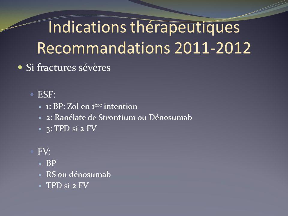 Indications thérapeutiques Recommandations 2011-2012 Si fractures sévères ESF: 1: BP: Zol en 1 ère intention 2: Ranélate de Strontium ou Dénosumab 3: