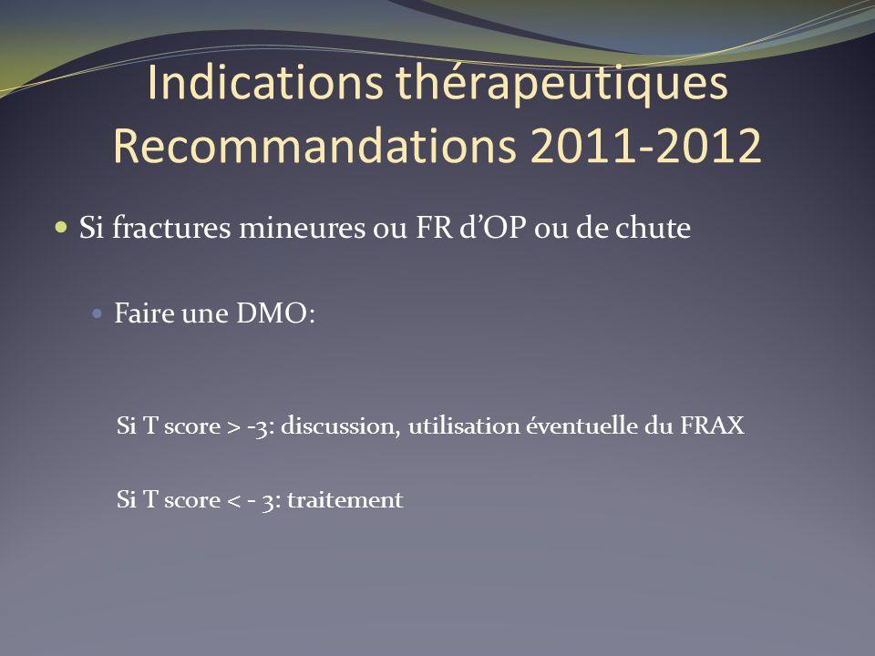 Indications thérapeutiques Recommandations 2011-2012 Si fractures mineures ou FR dOP ou de chute Faire une DMO: Si T score > -3: discussion, utilisati