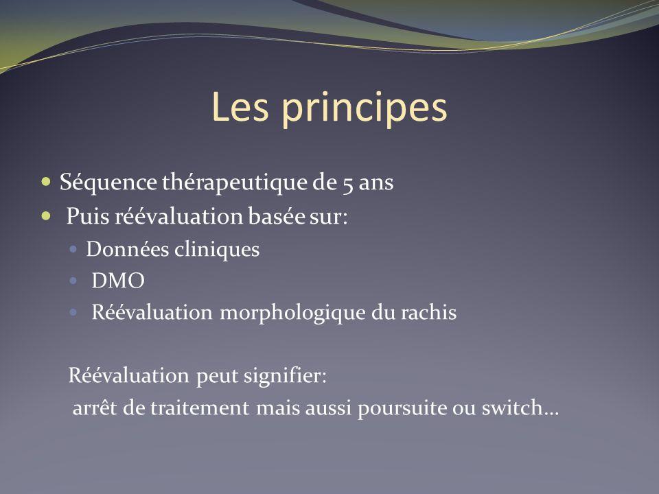 Les principes Séquence thérapeutique de 5 ans Puis réévaluation basée sur: Données cliniques DMO Réévaluation morphologique du rachis Réévaluation peu