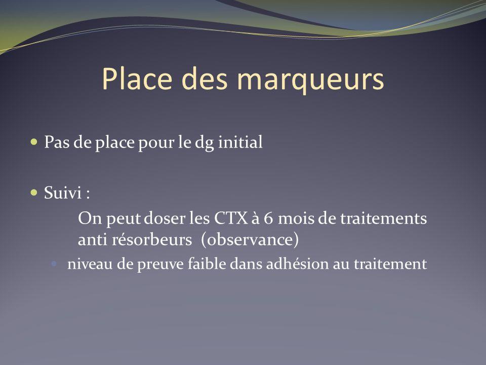 Place des marqueurs Pas de place pour le dg initial Suivi : On peut doser les CTX à 6 mois de traitements anti résorbeurs (observance) niveau de preuv